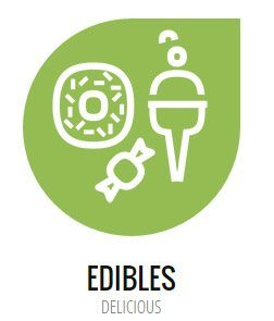 Edibles Icon